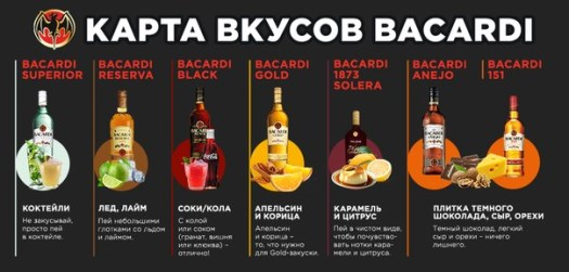 как правильно пить ром бакарди