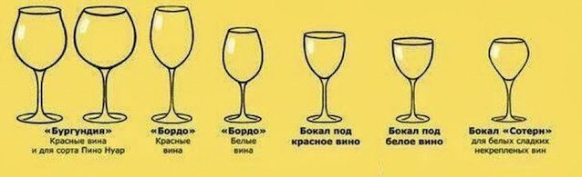 винный бокал